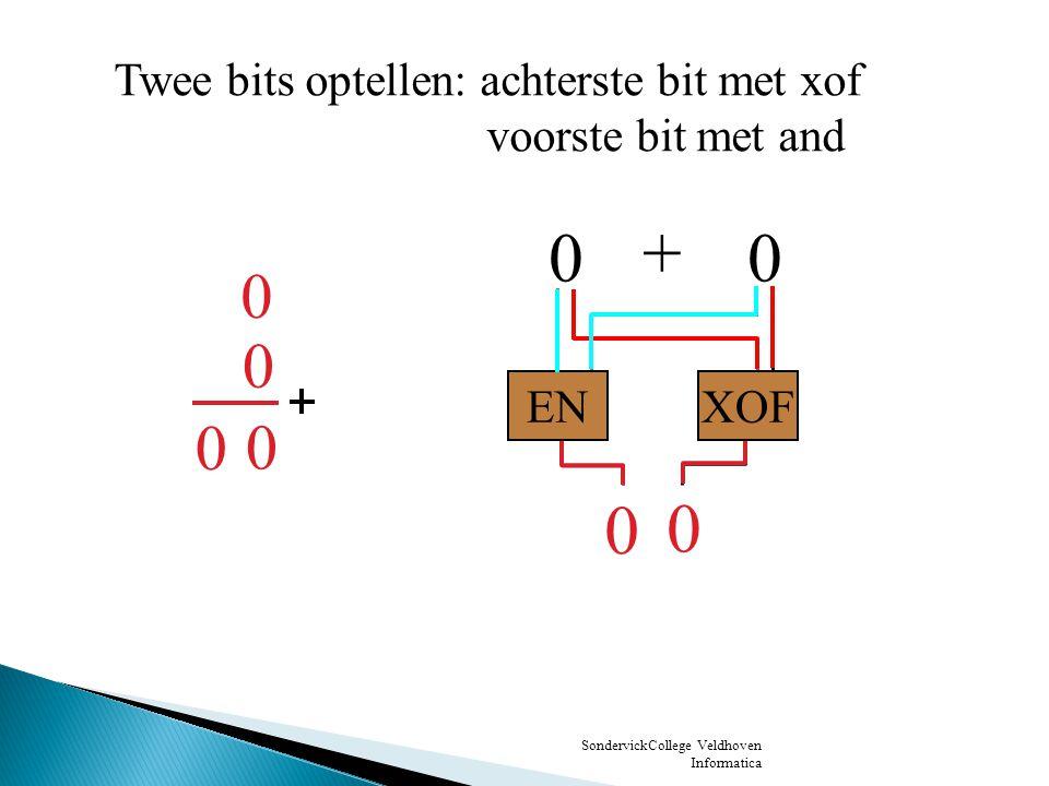 + Twee bits optellen: achterste bit met xof voorste bit met and EN XOF