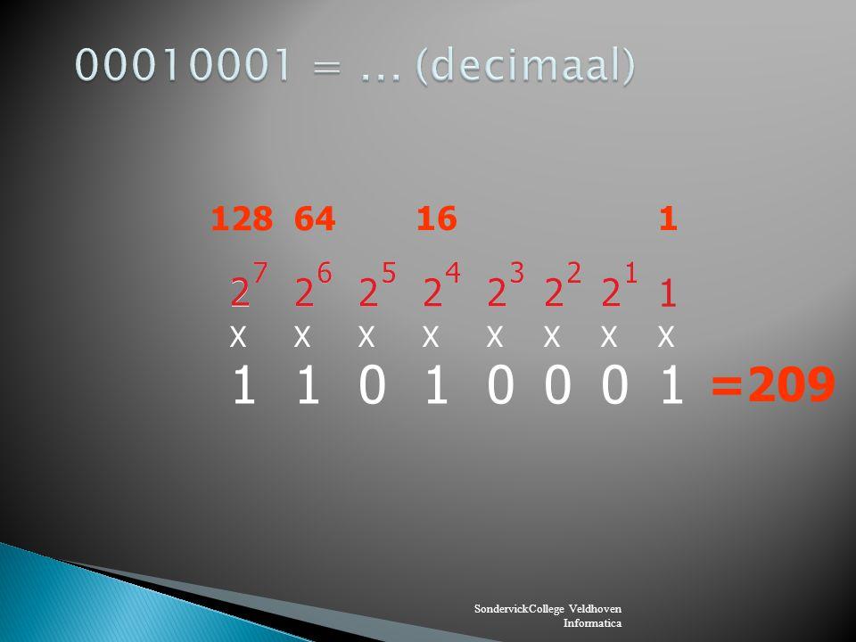 00010001 = ... (decimaal) 128. 64. 16. 1. 2. 7. 2. 7. 2. 6. 2. 6. 2. 5. 2. 5. 2. 4.