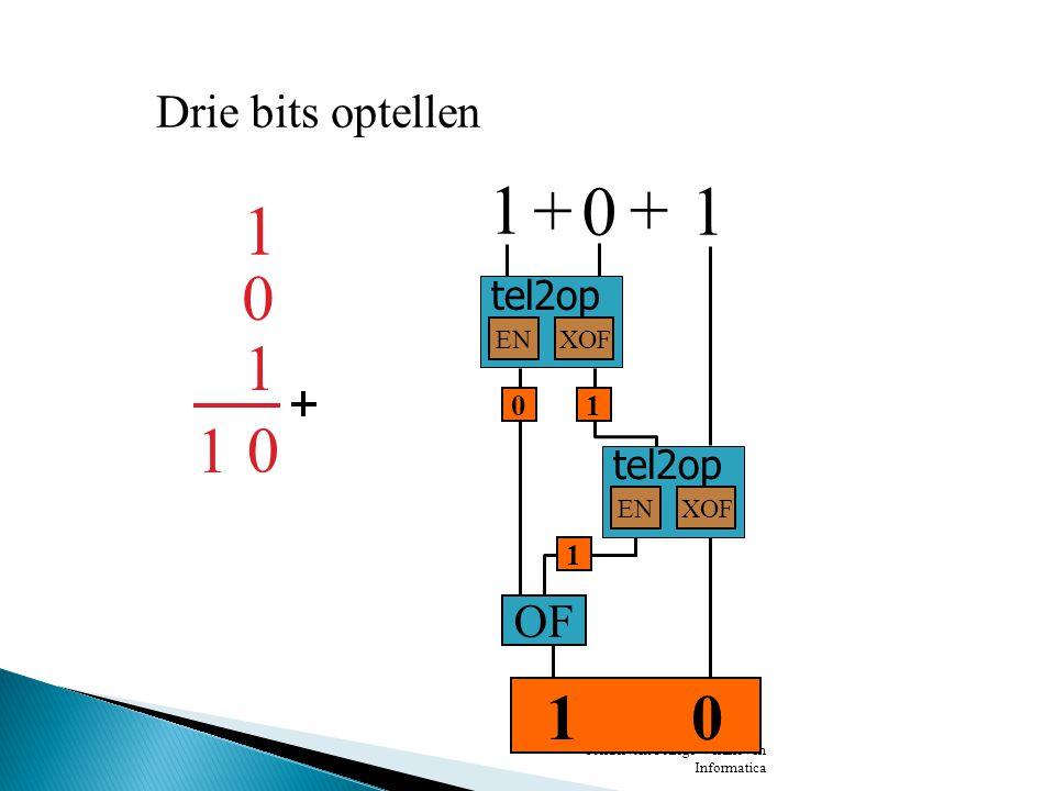 1 + + 1 1 1 1 0 Drie bits optellen OF tel2op tel2op 1 1 EN XOF EN XOF