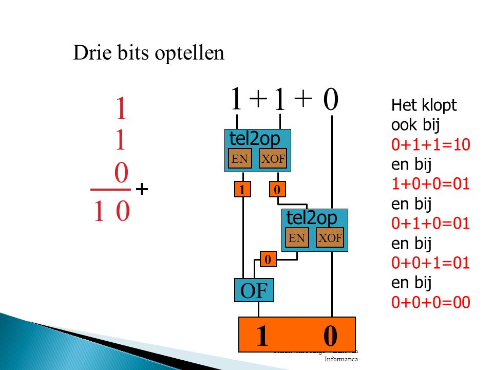 1 + 1 + 1 1 1 0 Drie bits optellen OF tel2op tel2op
