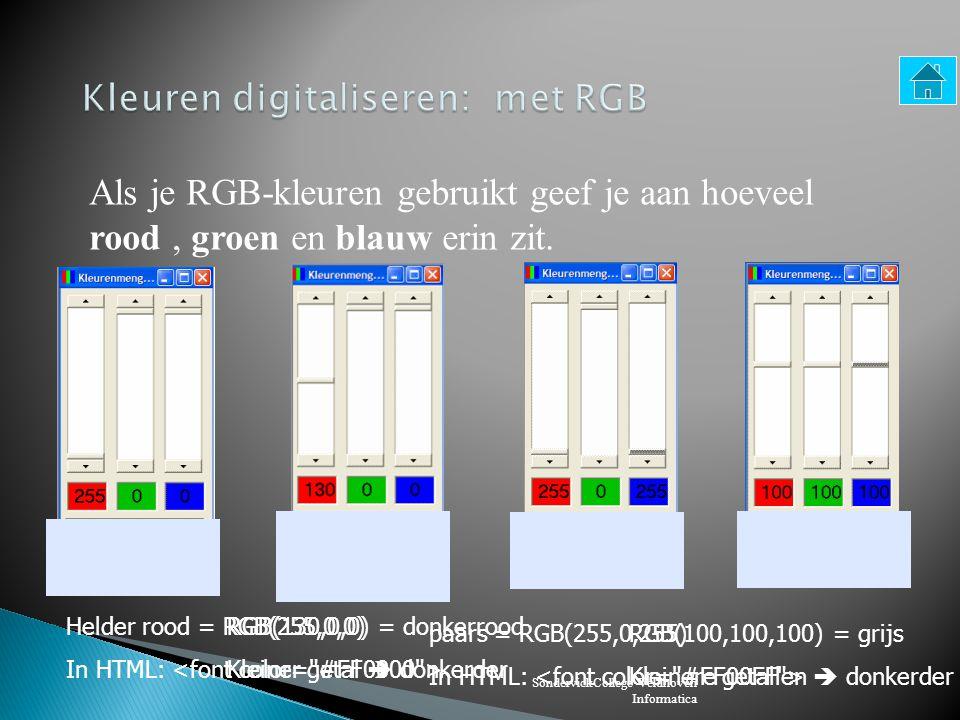 Kleuren digitaliseren: met RGB