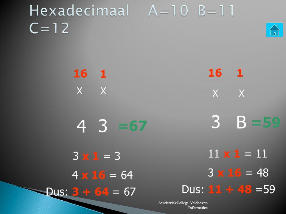 3 B 4 3 Hexadecimaal A=10 B=11 C=12 =59 =67 16 1 16 1 11 x 1 = 11