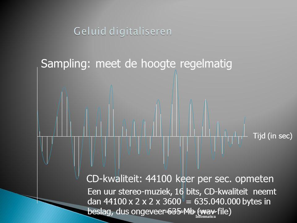 Sampling: meet de hoogte regelmatig