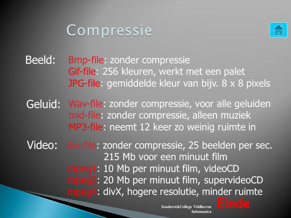 Compressie Einde Beeld: Geluid: Video: Bmp-file: zonder compressie