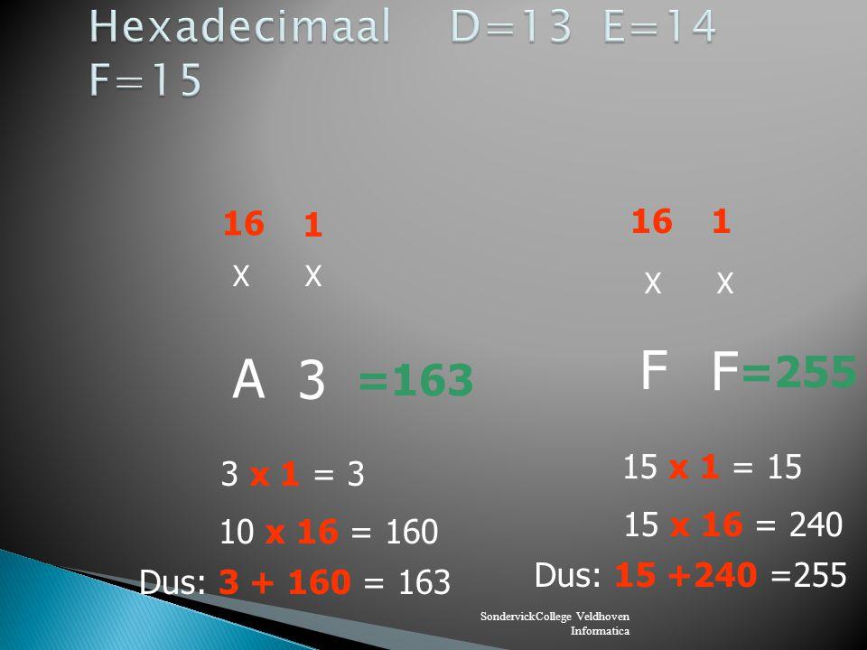 F F A 3 Hexadecimaal D=13 E=14 F=15 =255 =163 16 1 16 1 15 x 1 = 15