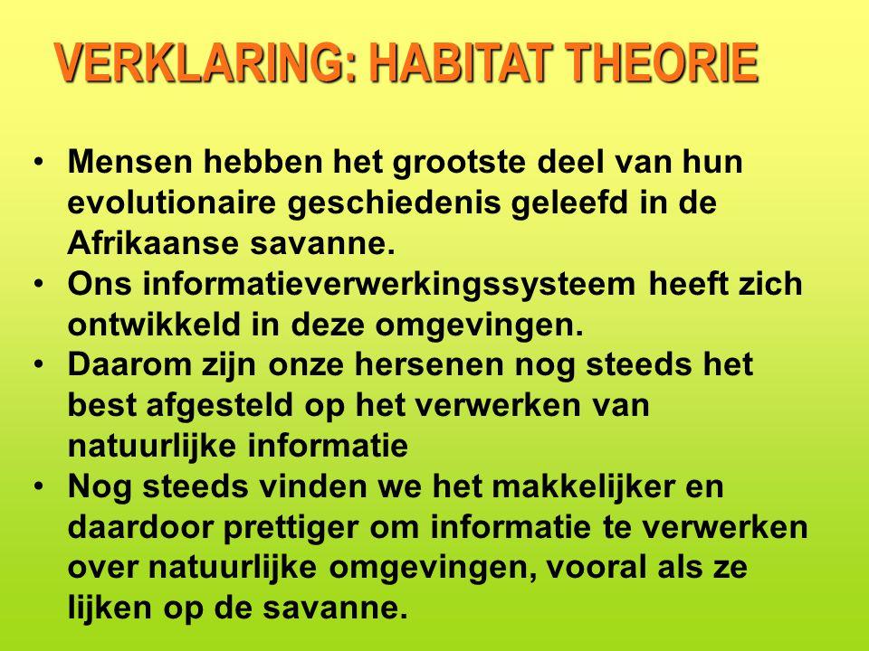 VERKLARING: HABITAT THEORIE