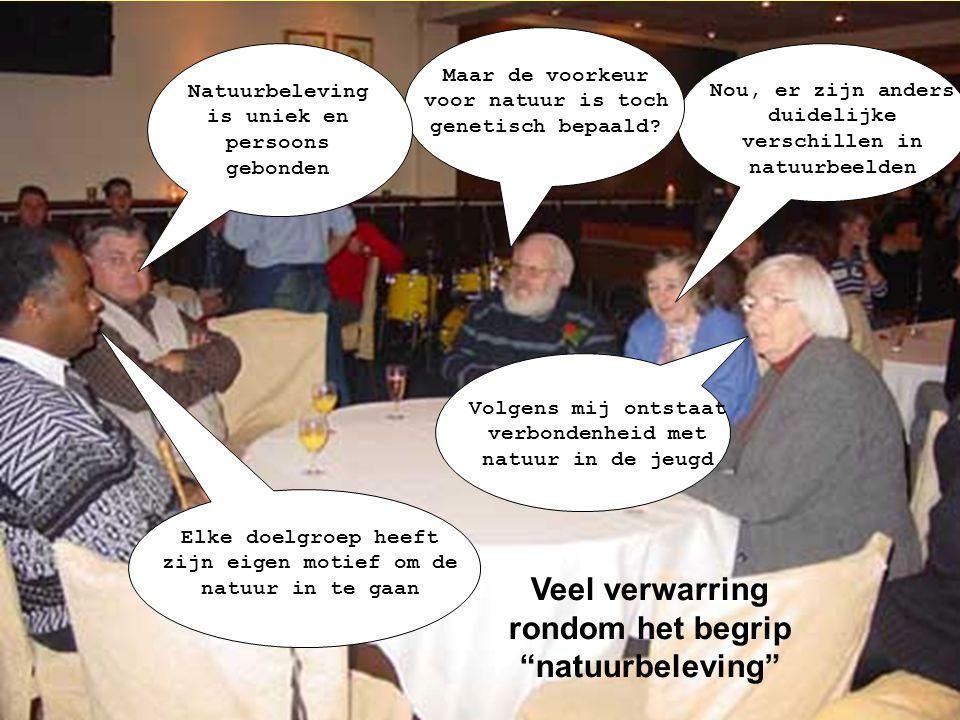 Veel verwarring rondom het begrip natuurbeleving