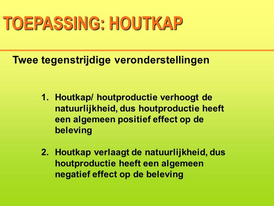 TOEPASSING: HOUTKAP Twee tegenstrijdige veronderstellingen