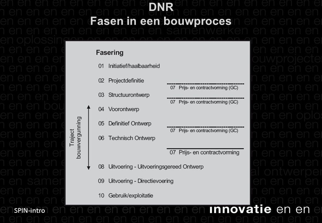 DNR Fasen in een bouwproces