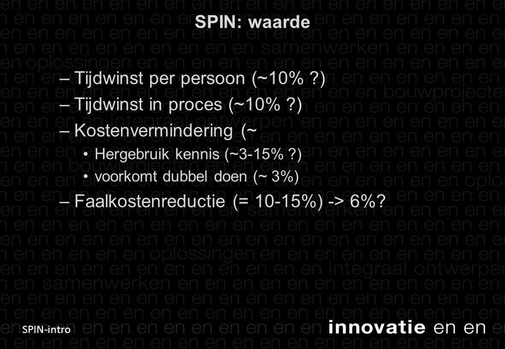 Tijdwinst per persoon (~10% ) Tijdwinst in proces (~10% )