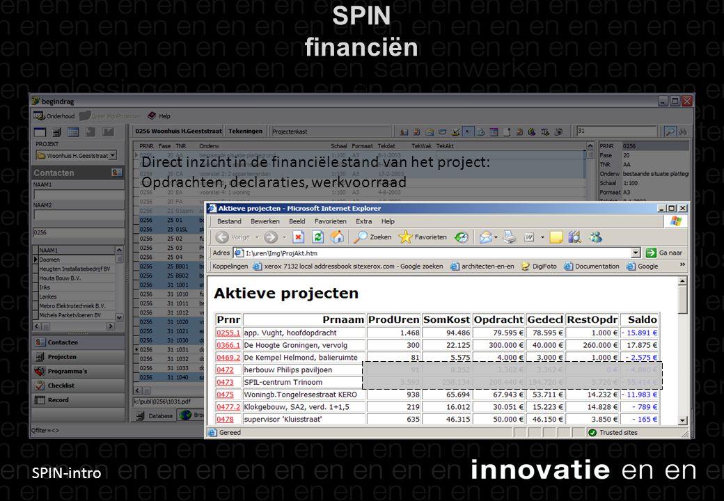 SPIN financiën Direct inzicht in de financiële stand van het project: