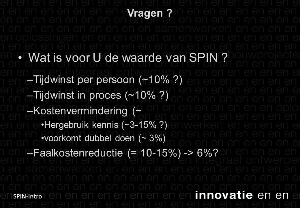 Wat is voor U de waarde van SPIN