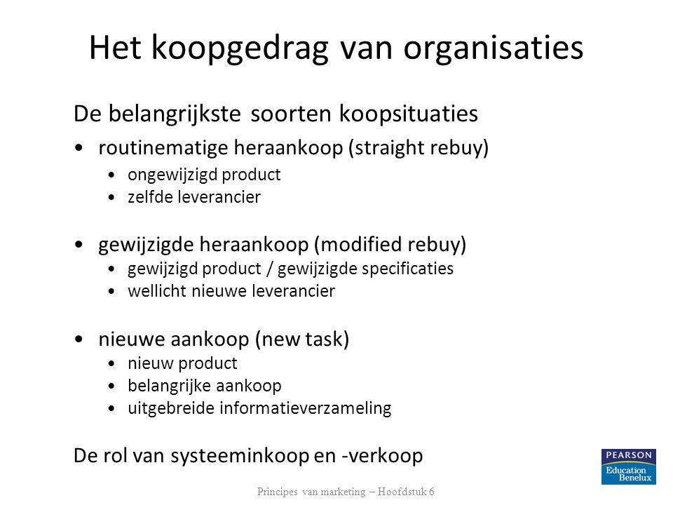 Het koopgedrag van organisaties