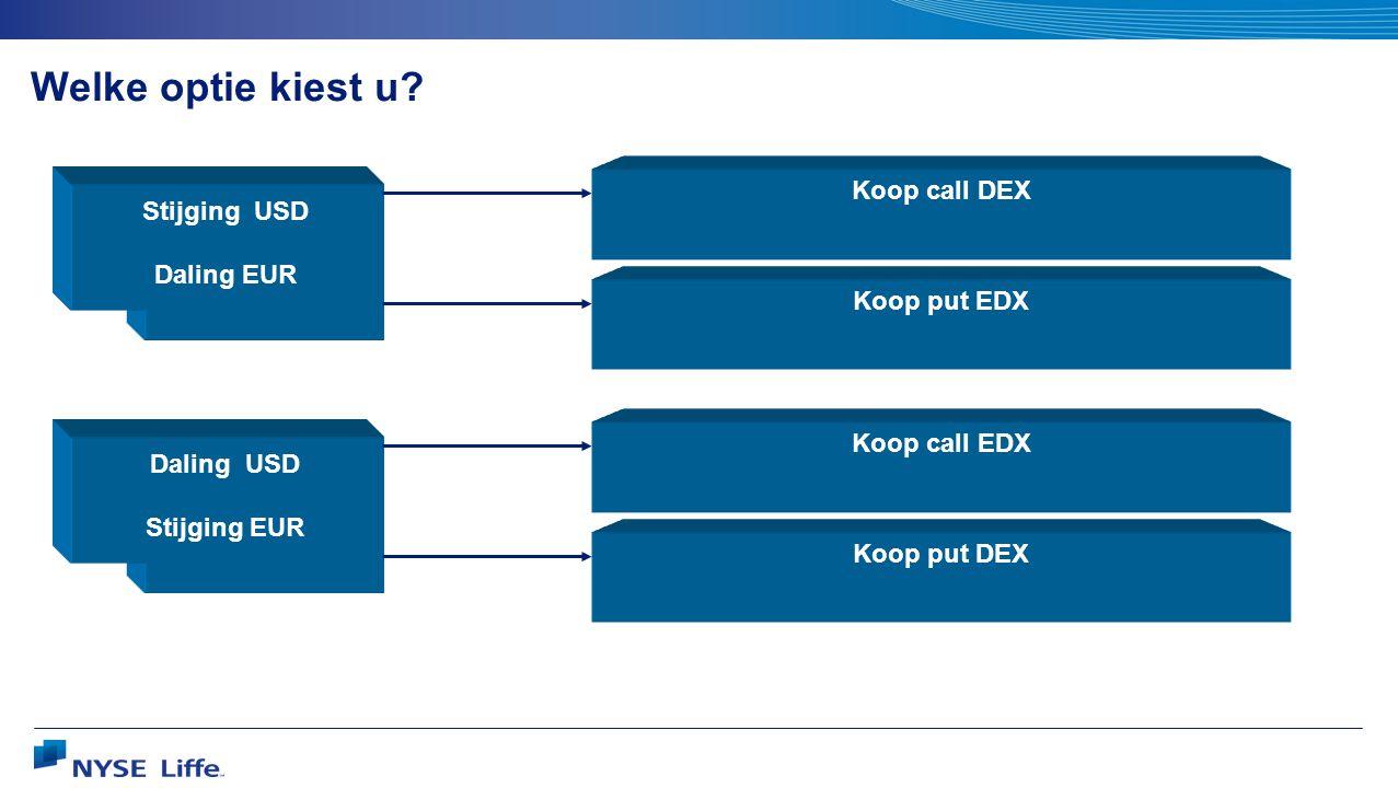 Welke optie kiest u Koop call DEX Stijging USD Daling EUR
