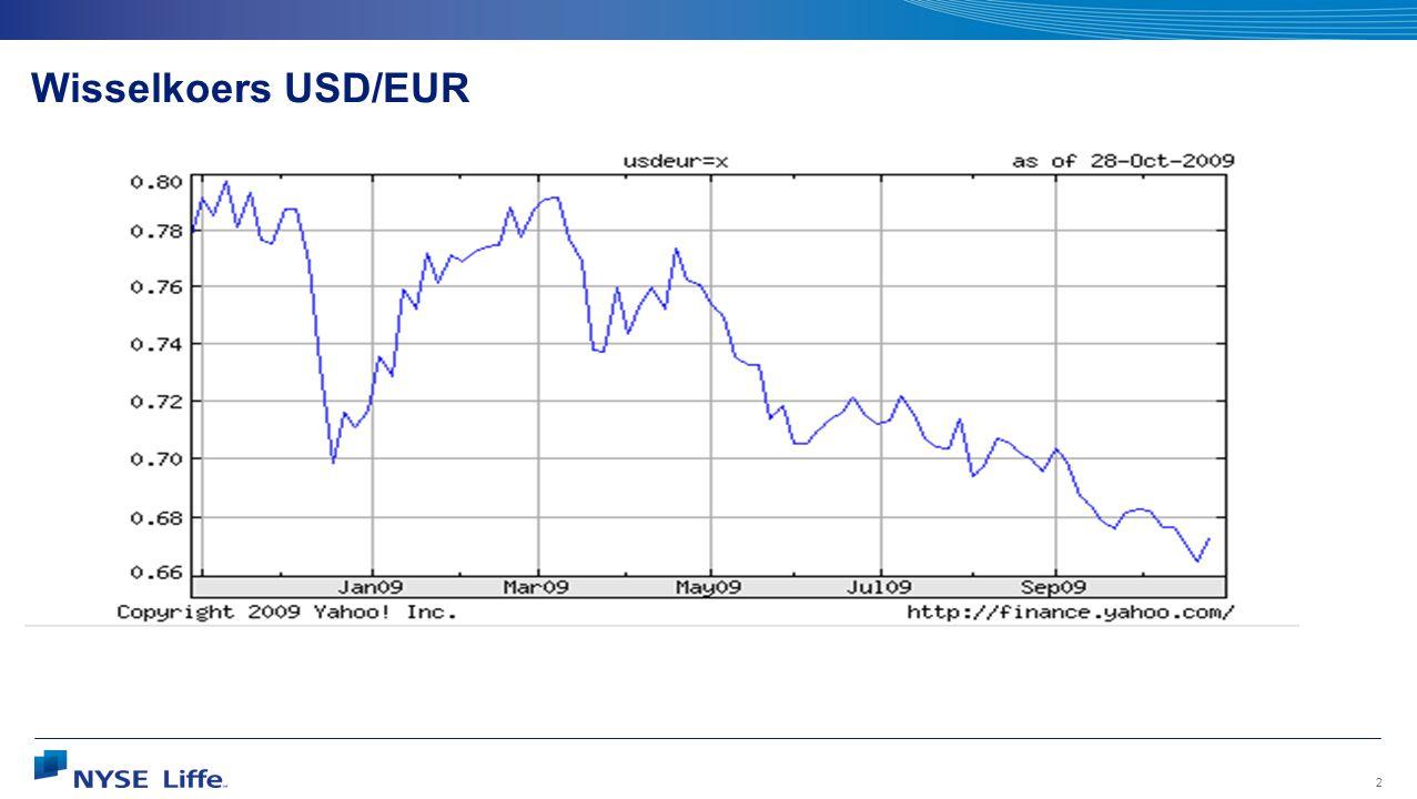 Wisselkoers USD/EUR