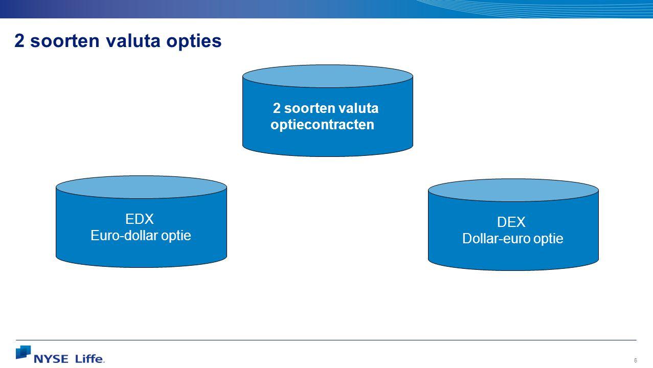 2 soorten valuta opties 2 soorten valuta optiecontracten EDX DEX