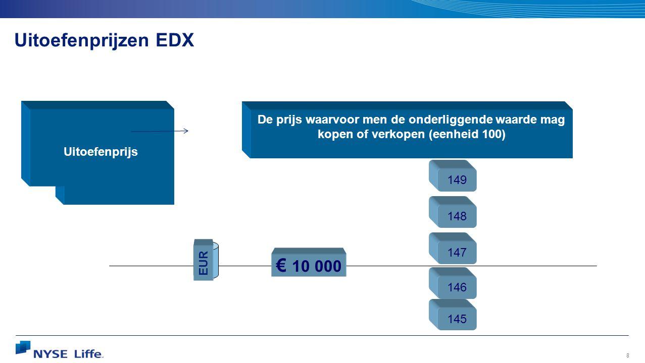 Uitoefenprijzen EDX € 10 000 Uitoefenprijs