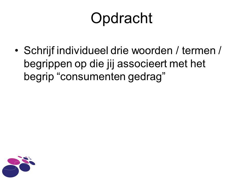 Opdracht Schrijf individueel drie woorden / termen / begrippen op die jij associeert met het begrip consumenten gedrag