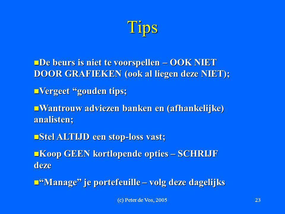 Tips De beurs is niet te voorspellen – OOK NIET DOOR GRAFIEKEN (ook al liegen deze NIET); Vergeet gouden tips;
