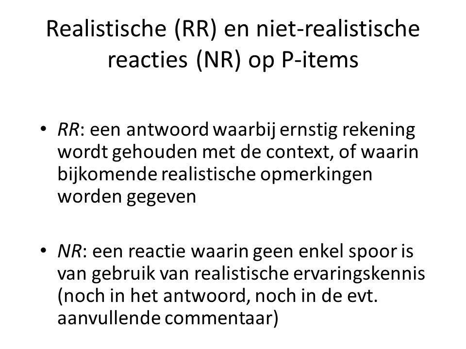 Realistische (RR) en niet-realistische reacties (NR) op P-items