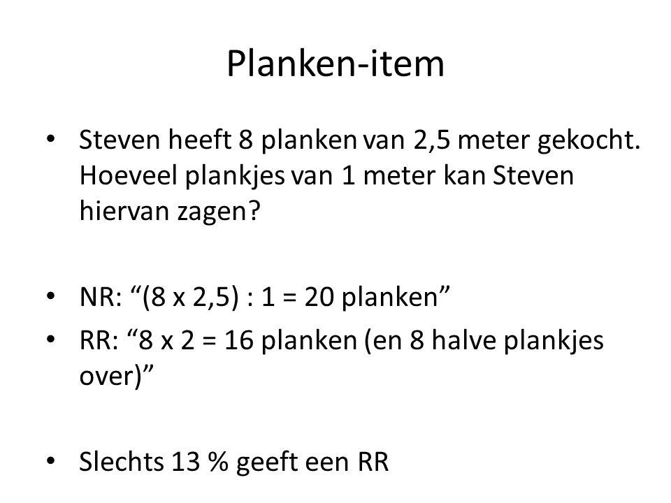 Planken-item Steven heeft 8 planken van 2,5 meter gekocht. Hoeveel plankjes van 1 meter kan Steven hiervan zagen