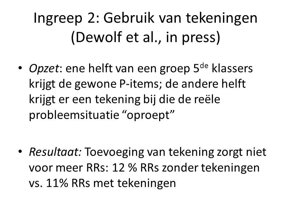 Ingreep 2: Gebruik van tekeningen (Dewolf et al., in press)