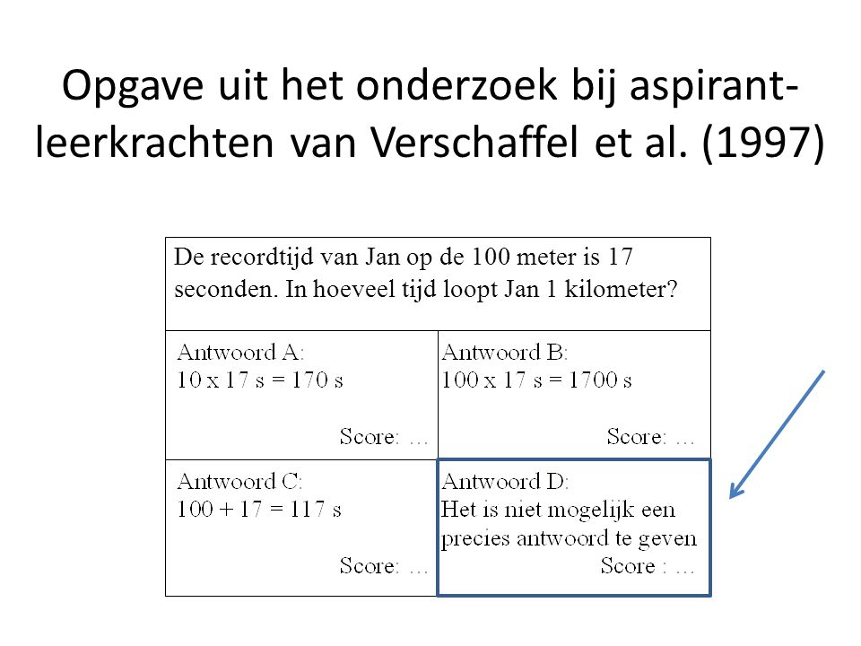 Opgave uit het onderzoek bij aspirant-leerkrachten van Verschaffel et al. (1997)