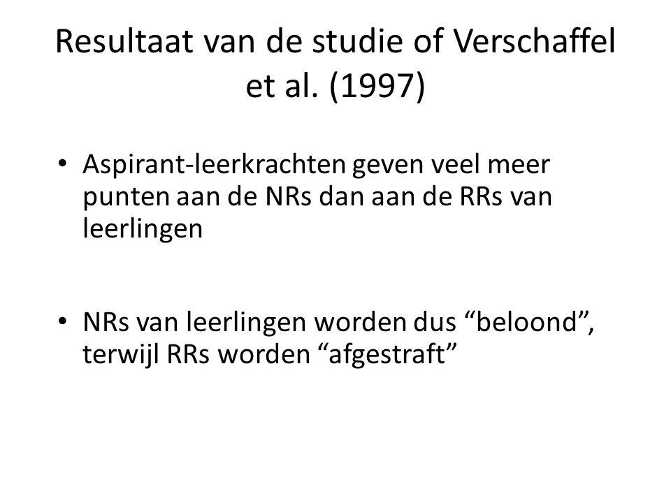 Resultaat van de studie of Verschaffel et al. (1997)