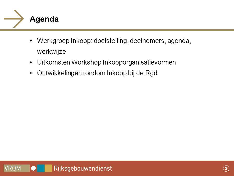 Agenda Werkgroep Inkoop: doelstelling, deelnemers, agenda, werkwijze