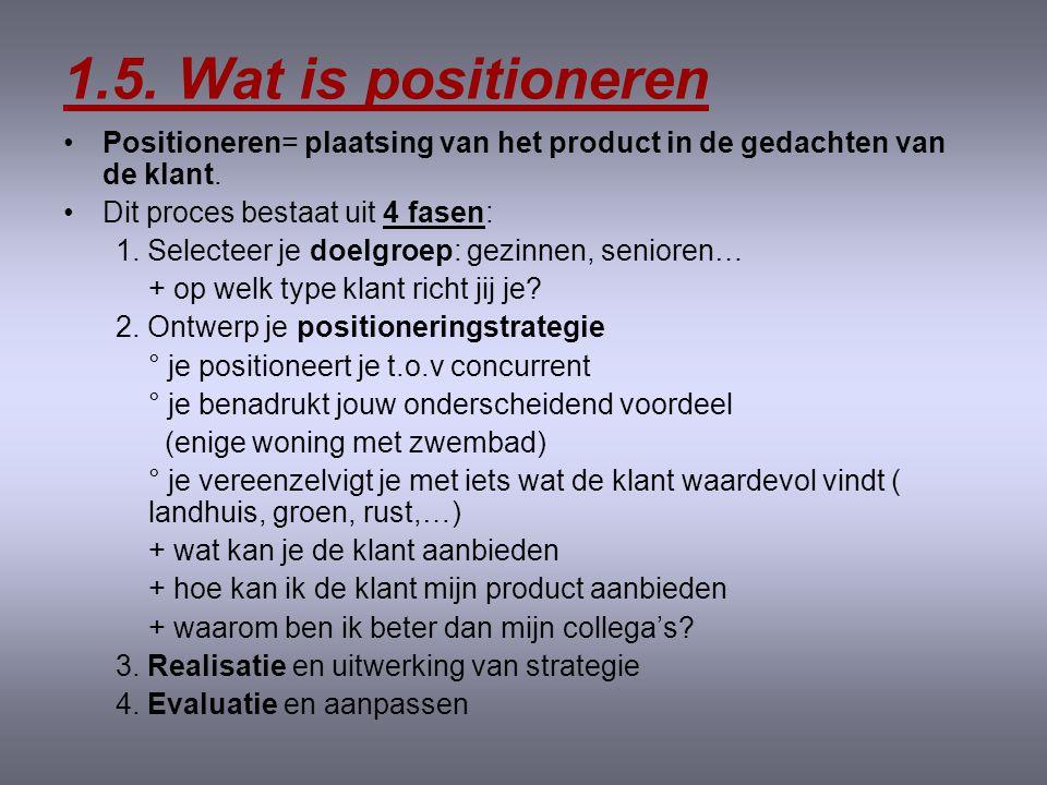 1.5. Wat is positioneren Positioneren= plaatsing van het product in de gedachten van de klant. Dit proces bestaat uit 4 fasen: