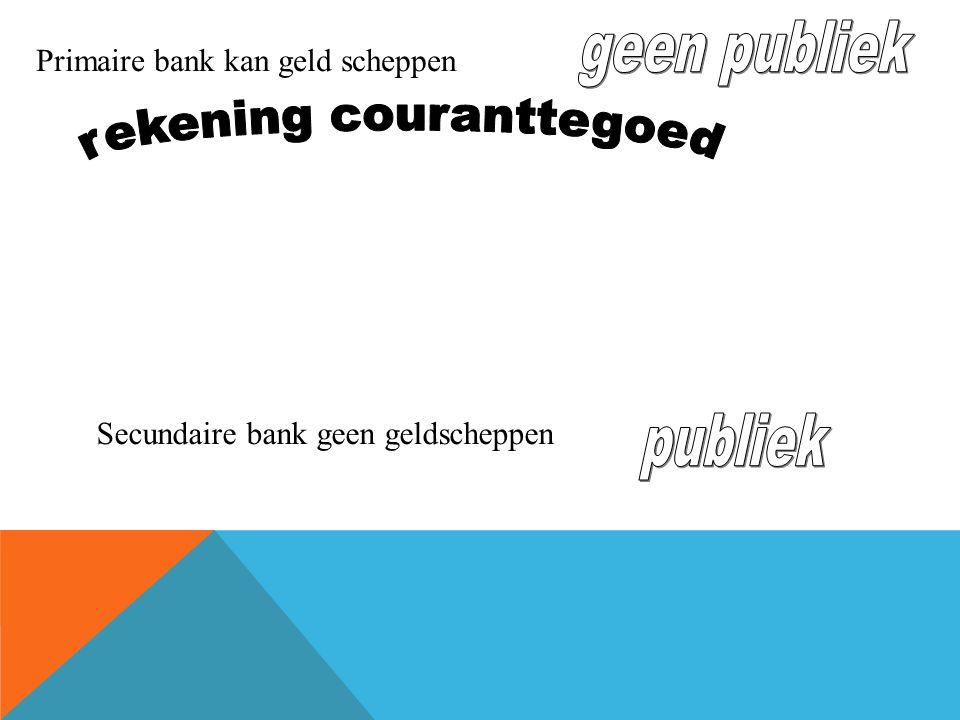 rekening couranttegoed