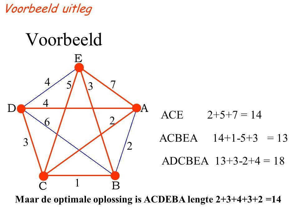 Voorbeeld Voorbeeld uitleg E 4 5 3 7 4 D A ACE 2+5+7 = 14 6 2