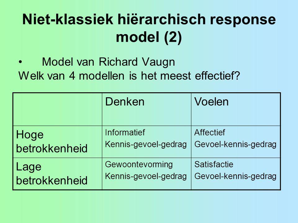 Niet-klassiek hiërarchisch response model (2)