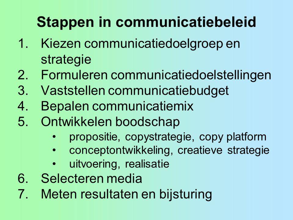 Stappen in communicatiebeleid