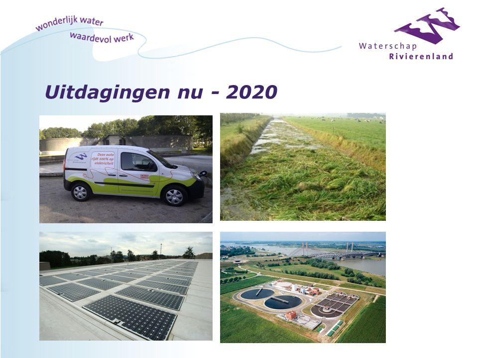 Uitdagingen nu - 2020