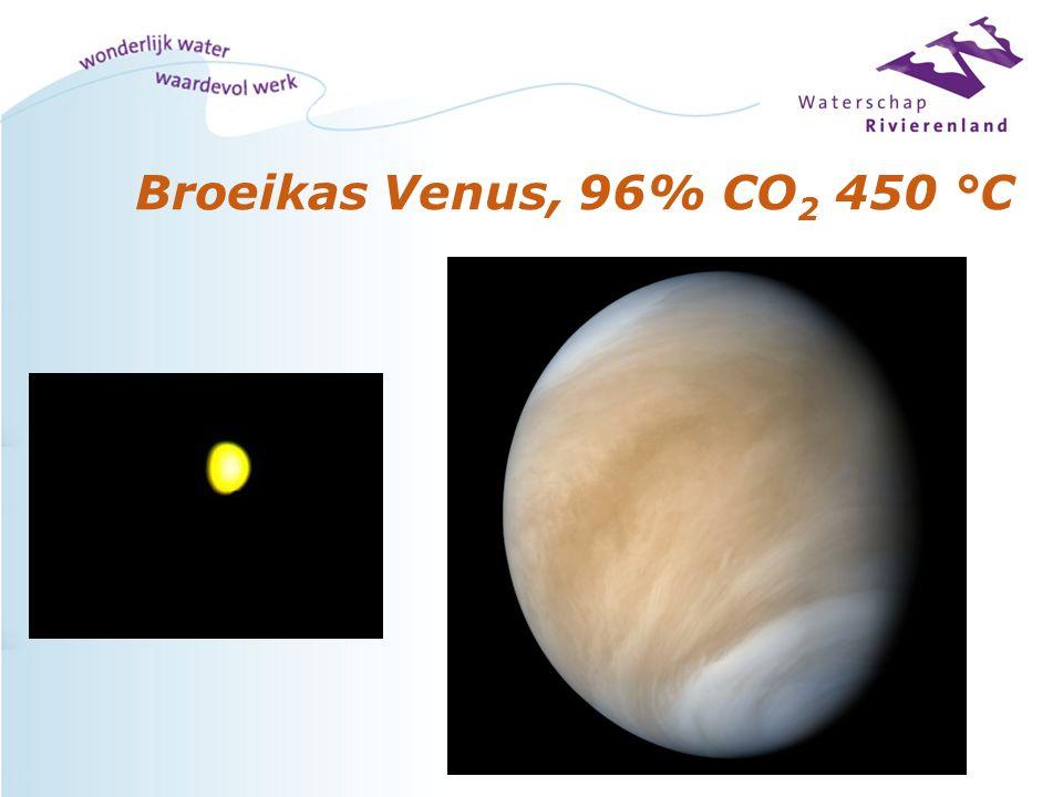 Broeikas Venus, 96% CO2 450 °C