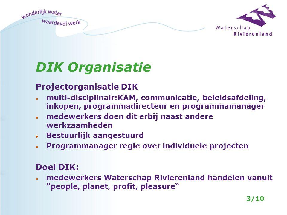 DIK Organisatie Projectorganisatie DIK Doel DIK: