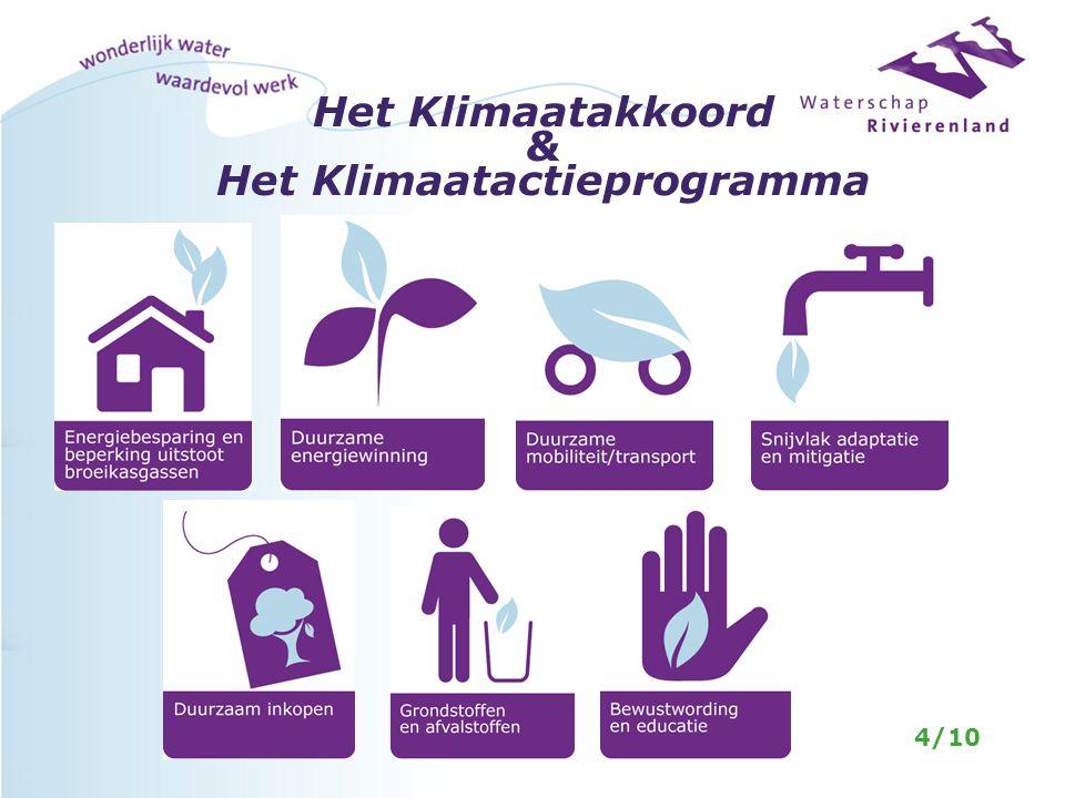 Het Klimaatakkoord & Het Klimaatactieprogramma
