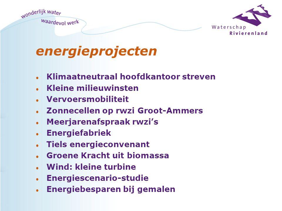 energieprojecten Klimaatneutraal hoofdkantoor streven