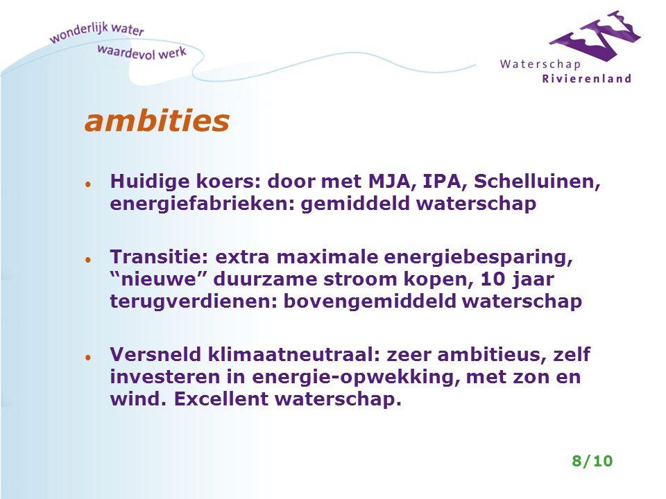 ambities Huidige koers: door met MJA, IPA, Schelluinen, energiefabrieken: gemiddeld waterschap.