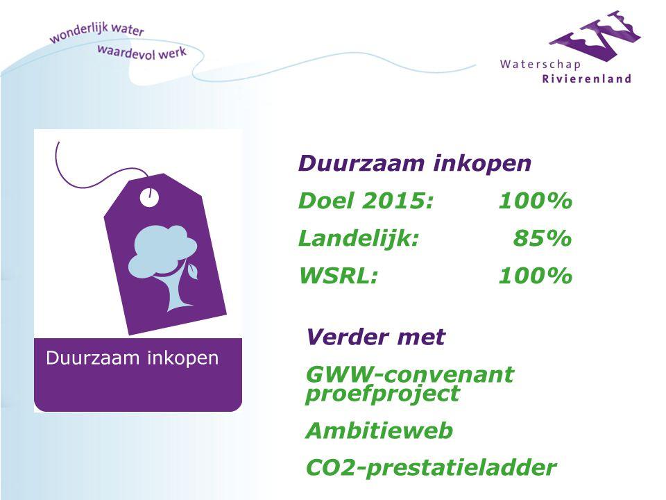 Duurzaam inkopen Doel 2015: 100% Landelijk: 85% WSRL: 100%