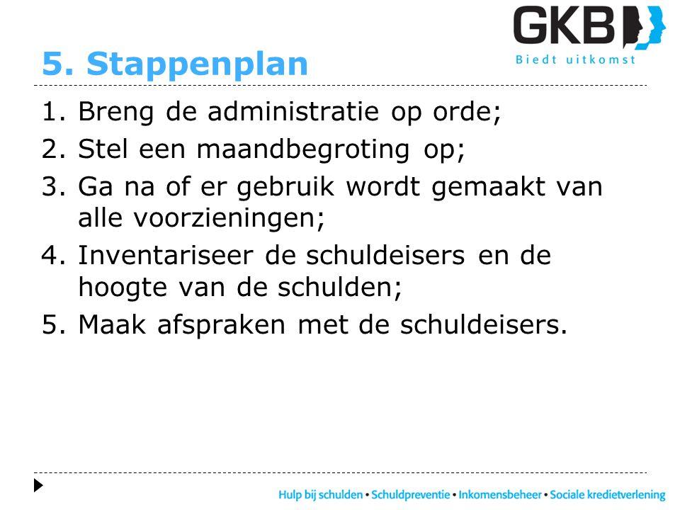 5. Stappenplan Breng de administratie op orde;