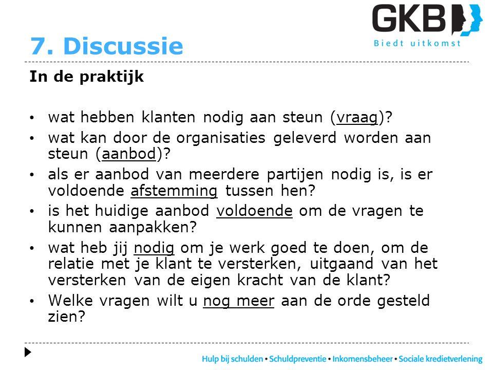 7. Discussie In de praktijk