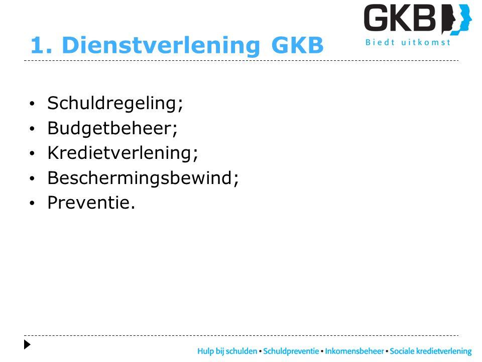 1. Dienstverlening GKB Schuldregeling; Budgetbeheer; Kredietverlening;