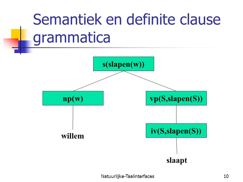 Semantiek en definite clause grammatica