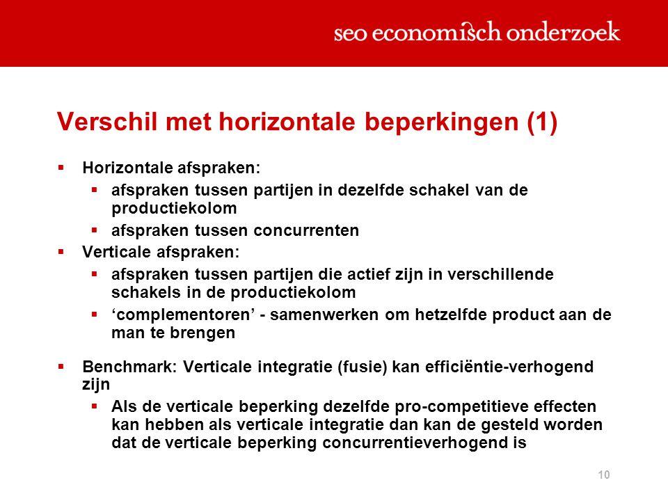 Verschil met horizontale beperkingen (1)