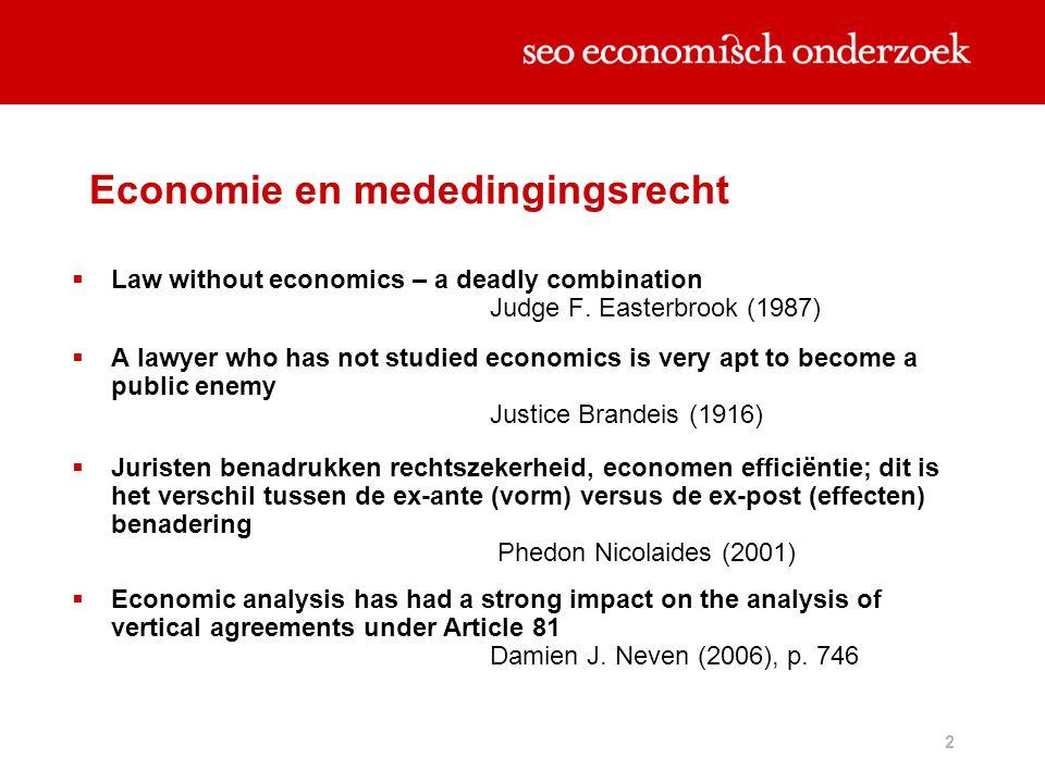 Economie en mededingingsrecht