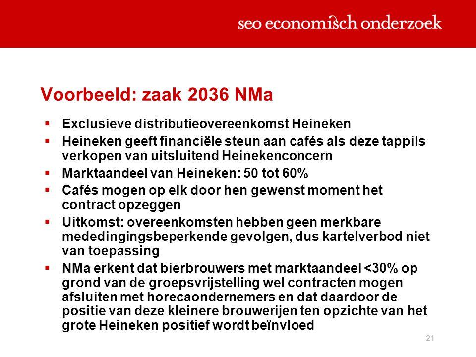 Voorbeeld: zaak 2036 NMa Exclusieve distributieovereenkomst Heineken