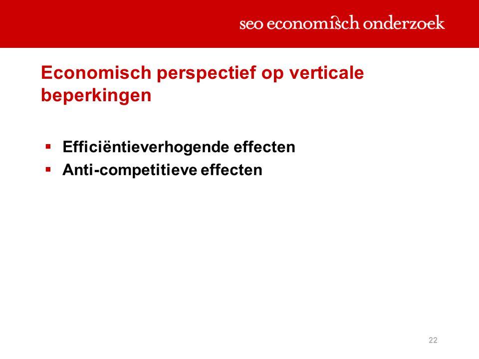 Economisch perspectief op verticale beperkingen