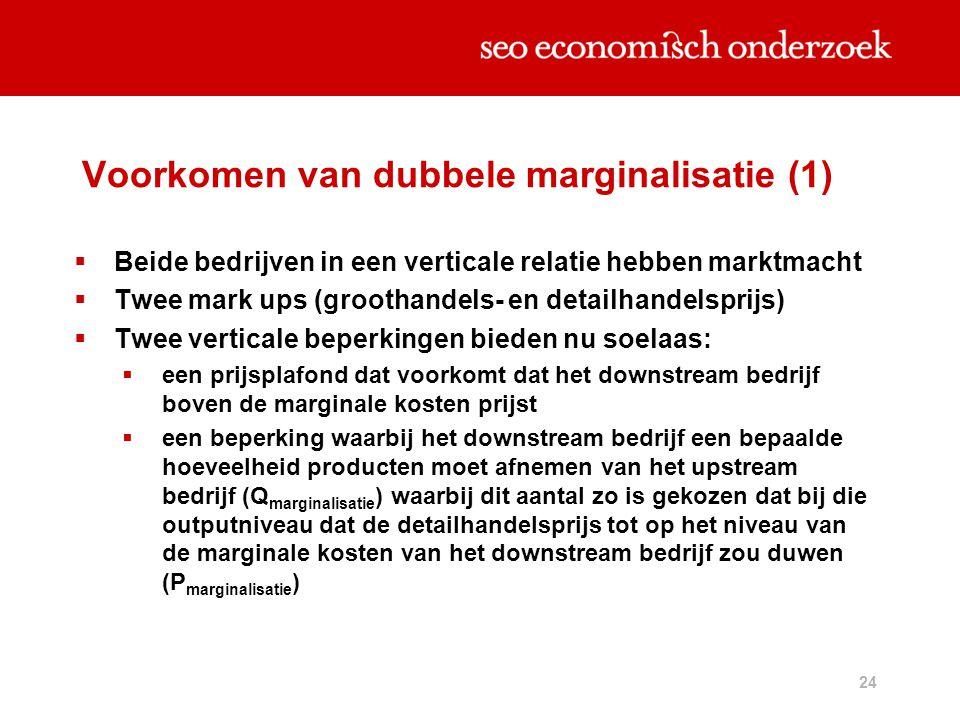 Voorkomen van dubbele marginalisatie (1)